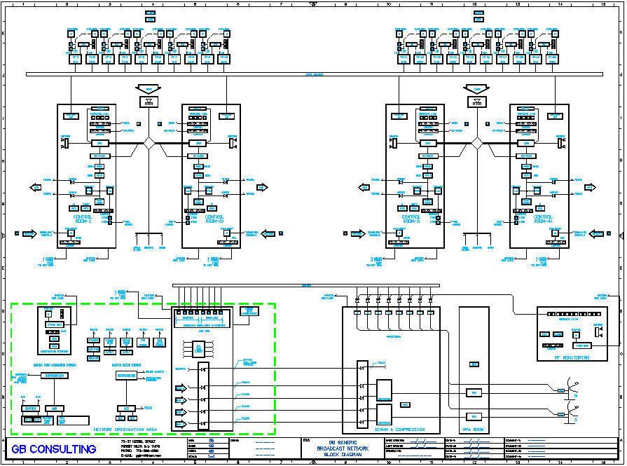 GB Net Block Diagram-Blk
